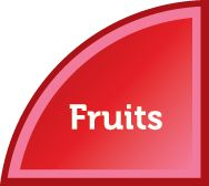 Focus on #Fruits. 10 tips to help you eat more fruits. #MyPlate