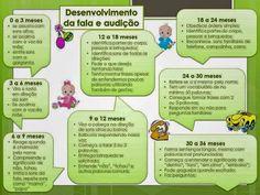 Diário: mãe de autista: Desenvolvimento da fala e audição (até 36 meses)