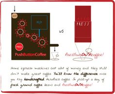 Aeropress Coffee, Coffee And Espresso Maker, Great Coffee, Brewing, It Cast, California, India, How To Make, Brow Bar