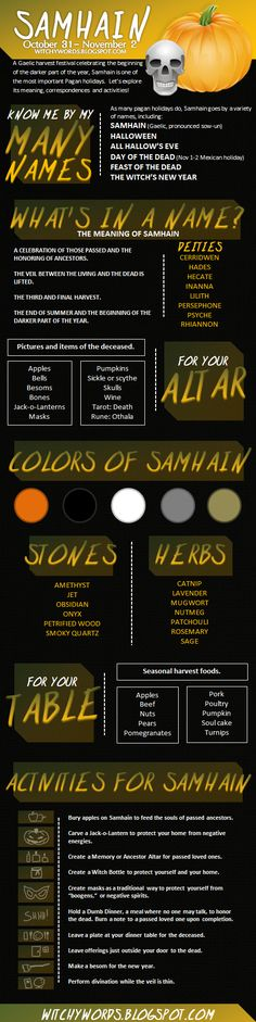 Witchy Words: Samhain: Sabbat Dates, Names, Correspondences and Activities Infographic