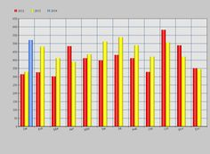 www.25-PIPs-Per-Day.com  Profit for January 2014: +521 PIPs