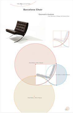Mies van der Rohes Barcelona Chair, Geometric Analysis on Behance - Alles ist da Chair Design, Furniture Design, Bauhaus Furniture, Chair Drawing, Lounge Chair, Ludwig Mies Van Der Rohe, Barcelona Chair, Ad Design, Layout Design