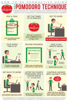 Millennial Business Association #Pomodoro infograph #productive