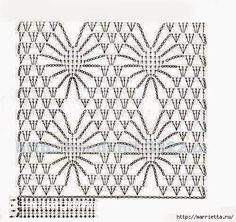 Secuencia de repetición para realizar esta maravillosa prenda solo debes calcular el ancho y el largo ..