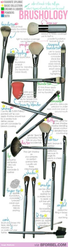 Cheat Sheet: All The Types Of Make Up Brushes And What They're For…