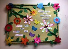 Spring breastfeeding bulletin board
