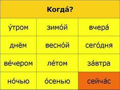 #Russian Language When? answer Время говорить по-русски::Урок 02::Сцена…