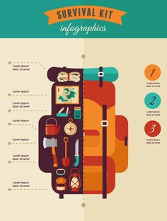 Survival Kit, camping and hiking infographics on Behance
