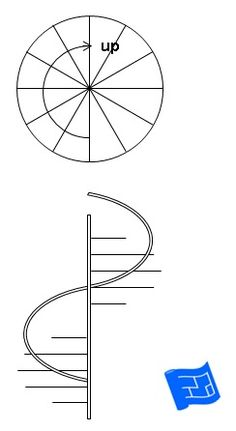 1000 images about types of stairs on pinterest gallery for gt stair symbol on floor plan