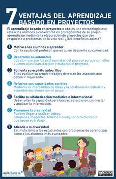 7VentajasAprendizajeBasadoProyectos-Infografía-BlogGesvin