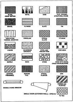 A complete, apprentice-level course in modern carpentry. Architecture Symbols, Architecture Blueprints, Architecture 101, Landscape Diagram, Landscape Design, Floor Plan Symbols, Interior Design Tools, Comic Tutorial, Shelter Design