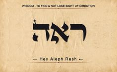69 RAAH: RESH ALEPH HEY: Sabiduría -Para encontrar y no perder de vista la dirección. Escanear de derecha a izquierda.