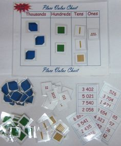 Using Place Value Printables! $