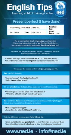 English Tips at NED Training Centre. Present Perfect (I have done). info@ned.ie www.ned.ie
