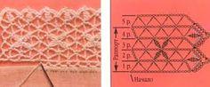 Картинки по запросу обвязка скатерти фриволите