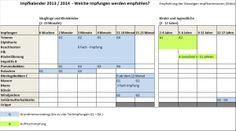 Impfkalender 2013/2014 als Übersicht