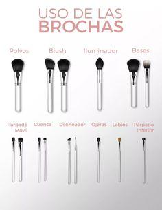Bandolera Pequeña Jacki Design Be You Red Makeup Brush Uses, Makeup Brush Holders, Makeup Kit, Hair Makeup, Diy Beauty Makeup, Beauty Make Up, Beauty Skin, Face Care Tips, Makeup Class