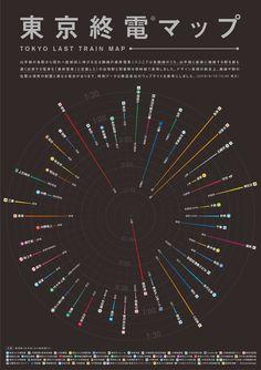 Twitter Information Design, Information Poster, Map Design, Layout Design, Graphic Design, Twitter Design, Tokyo Map, Train Map, Communication Design
