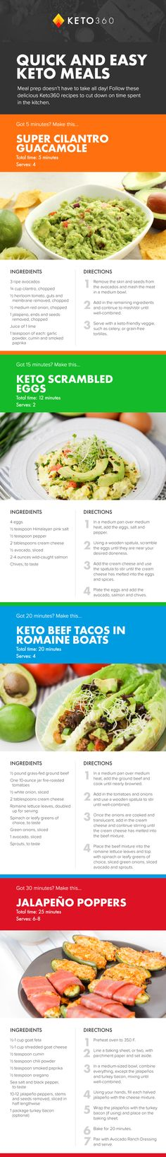 The ketogenic diet can be confusing. Learn all about how to manage this diet safely and effectively! #keto #ketogenic #keto360