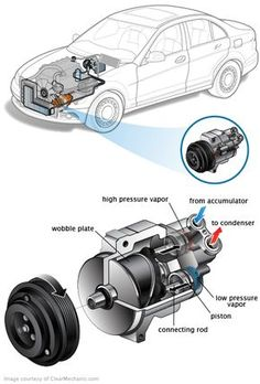 Air Conditioning Compressor - Automotive Job - Ideas of Automotive Job - Air Conditioning Compressor Mechanical Design, Mechanical Engineering, Car Facts, Diy Car, Car Engine, Off Road, Supercars, Automobile, Hot Rods