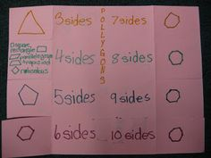 """Shows how to create """"Foldables""""--learning tools to help with all kinds of subjects."""
