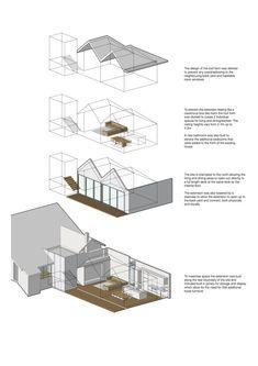 Gallery of SSK Residence / Davidov Partners Architects - 11