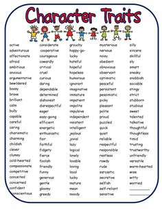 Develop Self-Esteem Through Character Traits | The Helpful Counselor