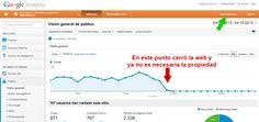 ¿Cómo eliminar una propiedad de la cuenta de Google Analytics?