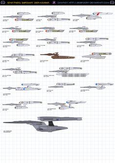 Star Trek 2009 + Axanar by jbobroony on DeviantArt