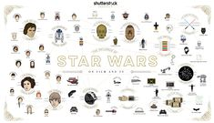The Far-Reaching Effects of the Original 'Star Wars' Trilogy | Mental Floss