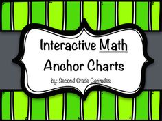 This product includes 80+ pages of interactive anchor charts you can use ALL YEAR LONG!!! This product includes anchor charts for the following areas:-Geometry -Place Value-Addition-Subtraction-Measurement-Time-Money ****NEW Fractions (Added 11-4-16) All of these charts can be used in multiple grade levels, but was made for 2nd grade in mind.