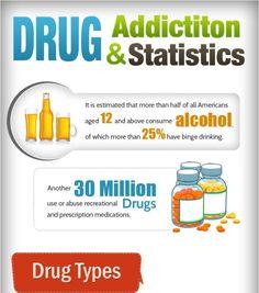 Drugs on Pinterest | Addiction, Methamphetamine and Drugs ...