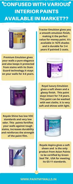 Interior Paints At A Glance