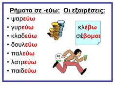 ΧΡΟΝΟΙ ΡΗΜΑΤΩΝ -ΚΑΤΑΛΗΞΕΙΣ Speech Language Therapy, Speech And Language, Teaching Writing, Teaching Tips, Learn Greek, School Organisation, Greek Language, School Worksheets, Language Lessons