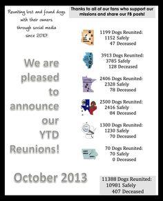 October Reunion Figures