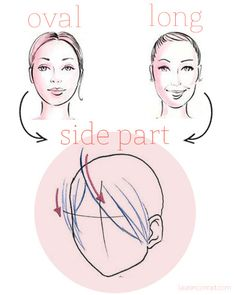How to Find the Perfect Part for Your Hair Based on Your Face Shape (This is so good, been trying to figure mine out for years)