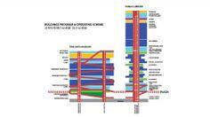 City Cultural Center Competition Entry / KAMJZ Architects Diagrama de Programa