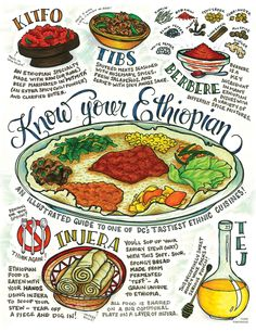 Know Your Ethiopian Food, Edible DC 2012 | Food illustration, Torie Partridge : Cherry Blossom Creative