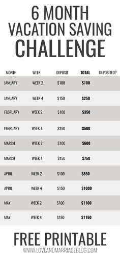6 Month Vacation Savings Challenge. How to save for a family vacation.