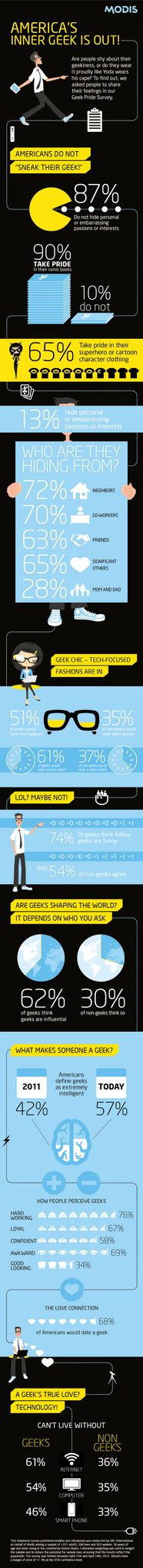 :) So..if I think this is funny ...Twitter / ChrisPirillo: 62% of geeks think geeks are ...