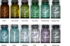ball jar date chart - Google Search