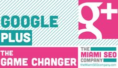 The Miami SEO Company shows how using #GooglePlus can be a game changer when adding #SocialMedia to your #SEO strategy.