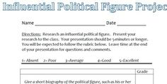 1.Influential Political Figure presentation rubric (1 page, pdf)2.Current Events Rubric (1 page, WORD)3.Article Summary Template for students (1 page, WORD)4.World Religions Presentation Rubric (2 pages, WORD)5.Country Presentation Rubric (2 pages, WORD)6.Speech Self-Evaluation (1 page, pdf)THIS RESPONSE JOURNAL MIGHT BE HELPFUL!POSTERS FOR YOUR CLASSROOM!GREAT RUBRIC BUNDLE!MY BEST PRODUCT-BUSINESS CLASS!GOOD CHARACTER WORD SEARCH!GROUP WORK SELF-EVALUATION!SOCIAL STUDIES BUNDLELots of…