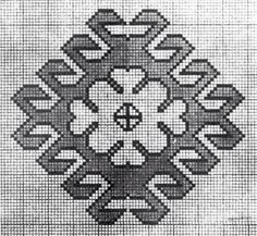 Folk Embroidery, Learn Embroidery, Hand Embroidery Designs, Cross Stitch Embroidery, Embroidery Patterns, Cross Stitch Patterns, Sewing Patterns, Tapete Floral, Navajo Weaving