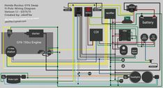 8 Scooter Wiring Diagram Ideas Scooter 150cc Scooter Chinese Scooters