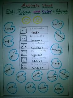 Classroom Teahing Activities: Dice Game..Vocabulary Development Activity