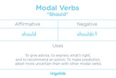 "As a modal verb, ""should"" has many important uses in the English language. It's used to give advice, to express what's right, and to recommend an action. Also, it's used to make predictions, but ones that are more uncertain than those with the other modal verbs #modal #verb #should #learn #english #grammar #lingokids"