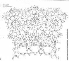 Crochetpedia: Doily patterns
