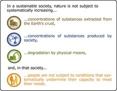 The Four System Conditions of a Sustainable Society | The Natural Step