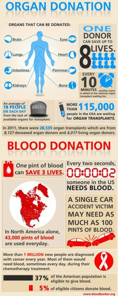 Someone in this world will always need blood! Donate as if it were your families life on the line!!